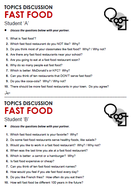 Topics for fast food essay